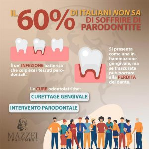 Parodontologia Roma - Parodontite Curettage e trattamenti parodontali